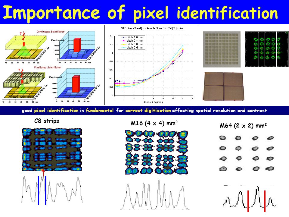 Importance of pixel identification good pixel identification is fundamental for correct digitization affecting spatial resolution and contrast C8 stri