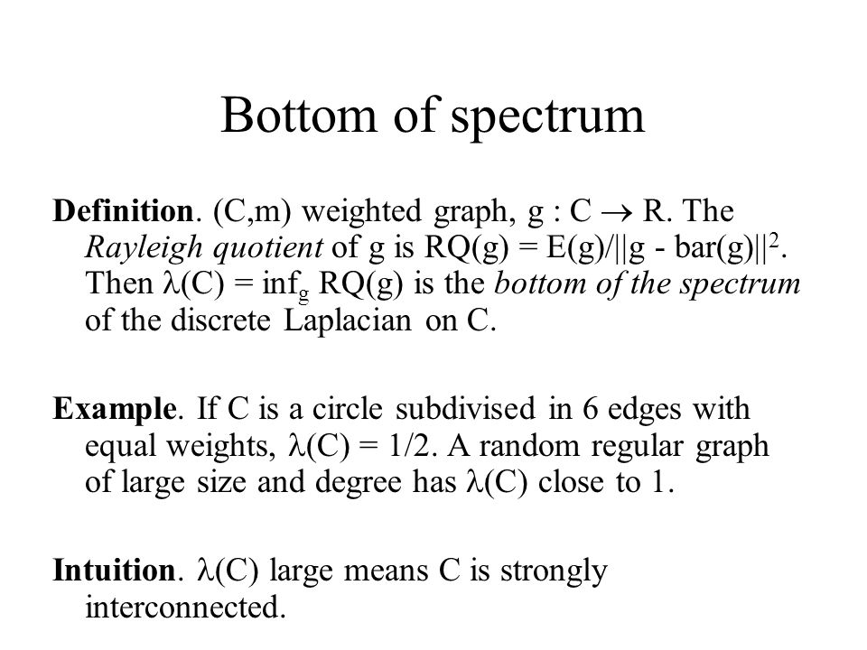Bottom of spectrum Definition. (C,m) weighted graph, g : C  R.