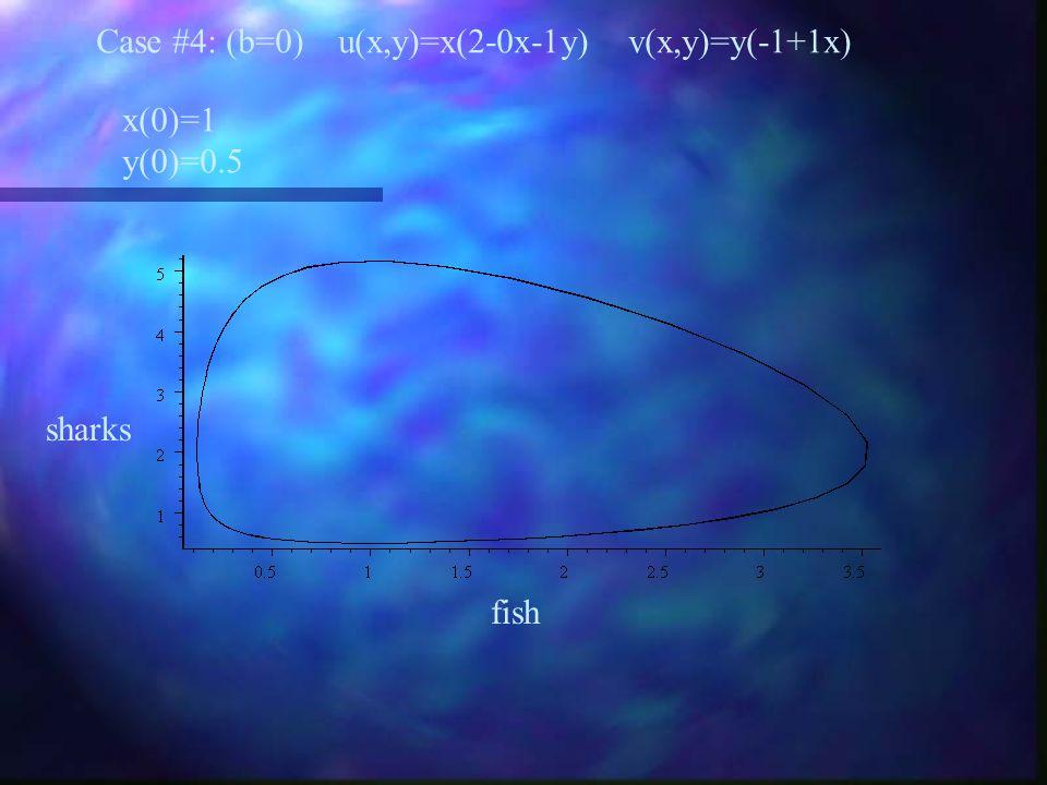 X(0)=.5 y(0)=.5 sharks fish