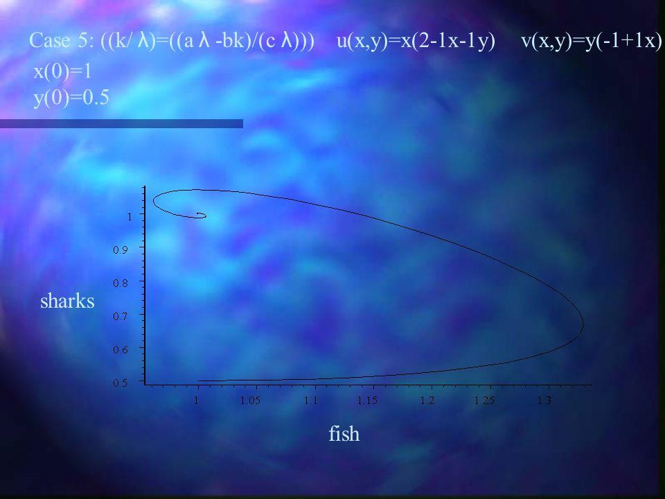 x(0)=0.5 y(0)=0.5 sharks fish