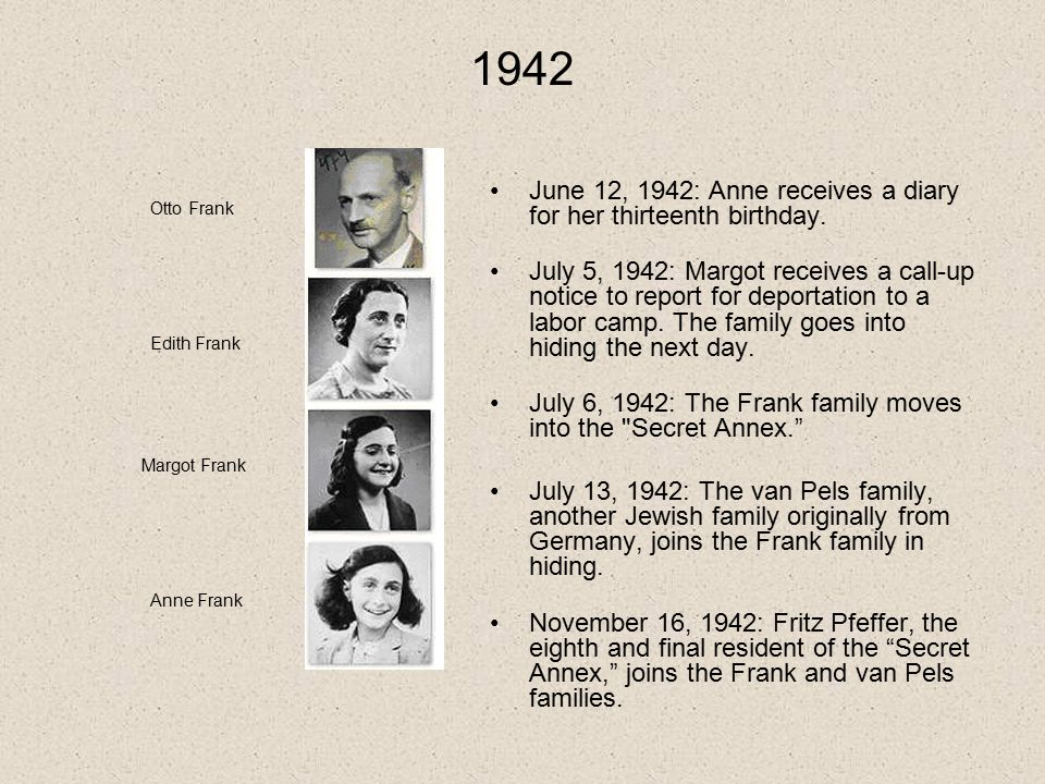 1942 June 12, 1942: Anne receives a diary for her thirteenth birthday.