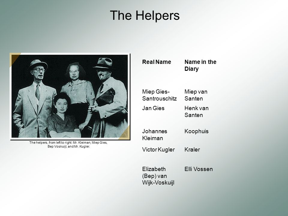 The helpers, from left to right: Mr. Kleiman, Miep Gies, Bep Voskuijl, and Mr.