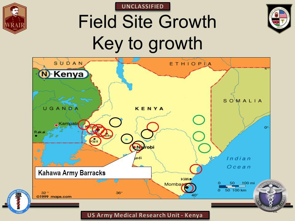 Field Site Growth Key to growth 12 Kahawa Army Barracks