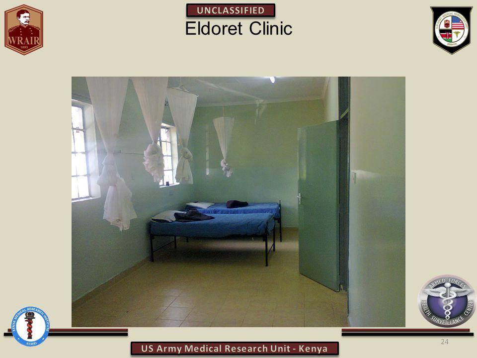 Eldoret Clinic 24