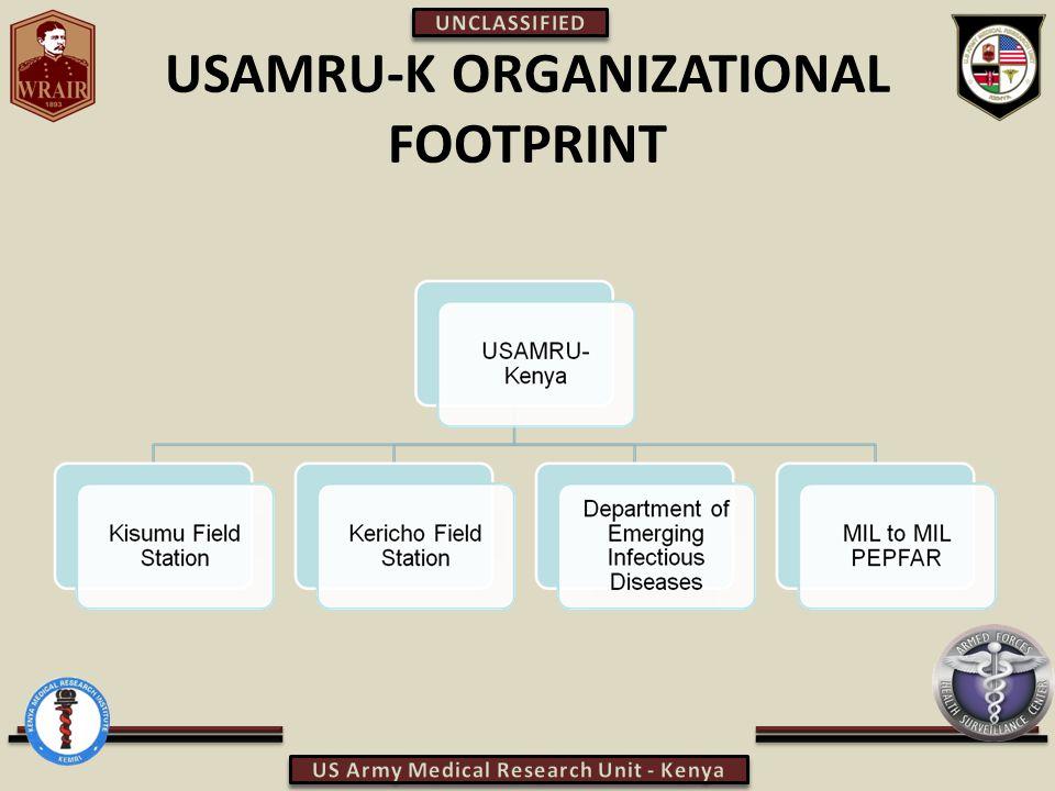USAMRU-K ORGANIZATIONAL FOOTPRINT