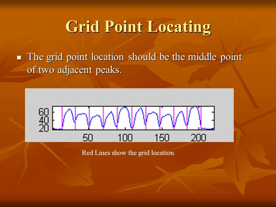 Grid Point Locating The grid point location should be the middle point of two adjacent peaks. The grid point location should be the middle point of tw