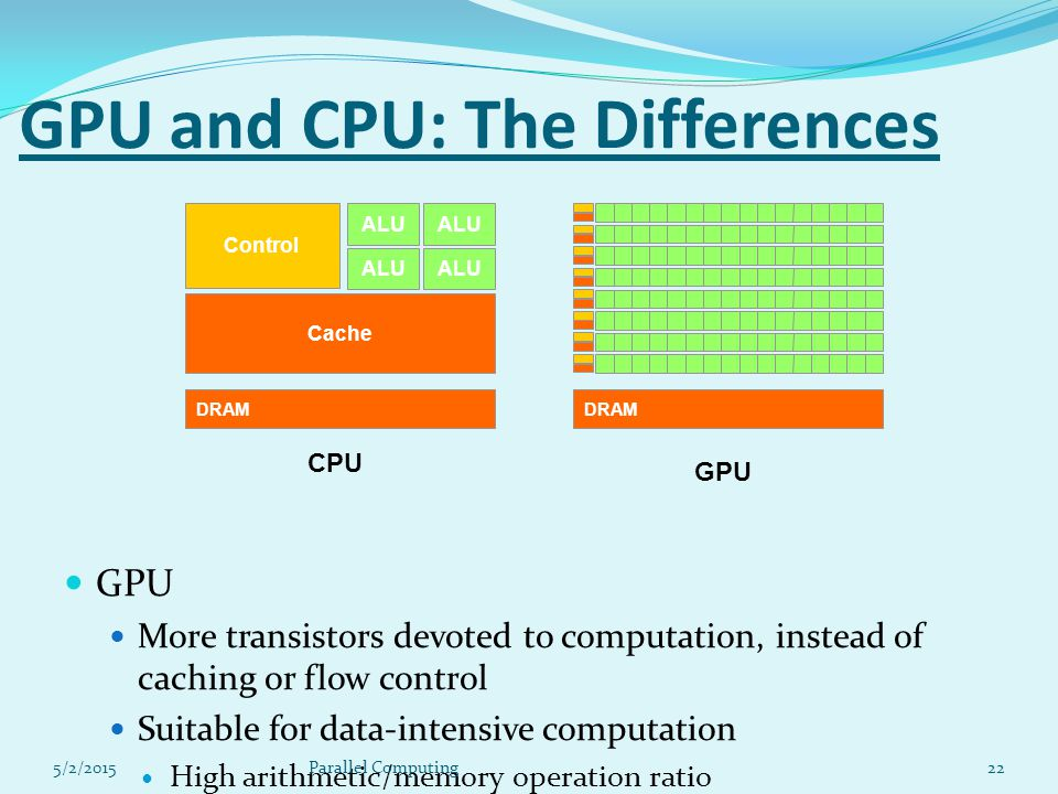 GPU and CPU: The Differences GPU More transistors devoted to computation, instead of caching or flow control Suitable for data-intensive computation High arithmetic/memory operation ratio DRAM Cache ALU Control ALU DRAM CPU GPU 5/2/201522Parallel Computing