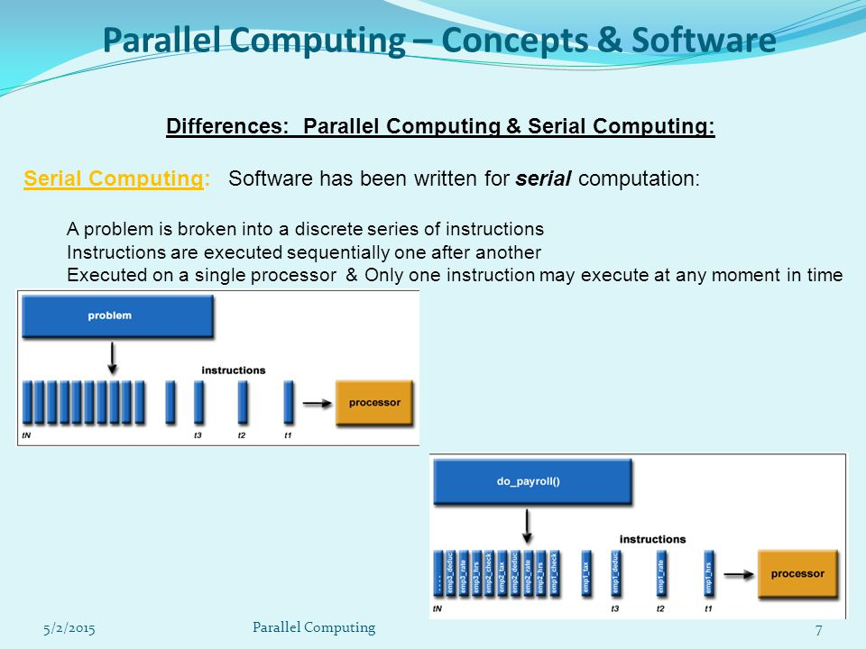 Parallel Computing – Concepts & Software 5/2/20157 Differences: Parallel Computing & Serial Computing: Serial Computing: Software has been written for serial computation: A problem is broken into a discrete series of instructions Instructions are executed sequentially one after another Executed on a single processor & Only one instruction may execute at any moment in time Parallel Computing