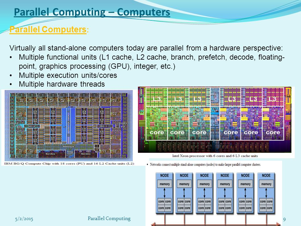 Parallel Computing – Concepts & Terminology 5/2/201510 von Neumann Architecture: Named after the Hungarian mathematician John von Neumann who first authored the general requirements for an electronic computer in his 1945 papers.
