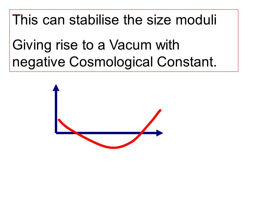 This can stabilise the size moduli Giving rise to a Vacum with negative Cosmological Constant.