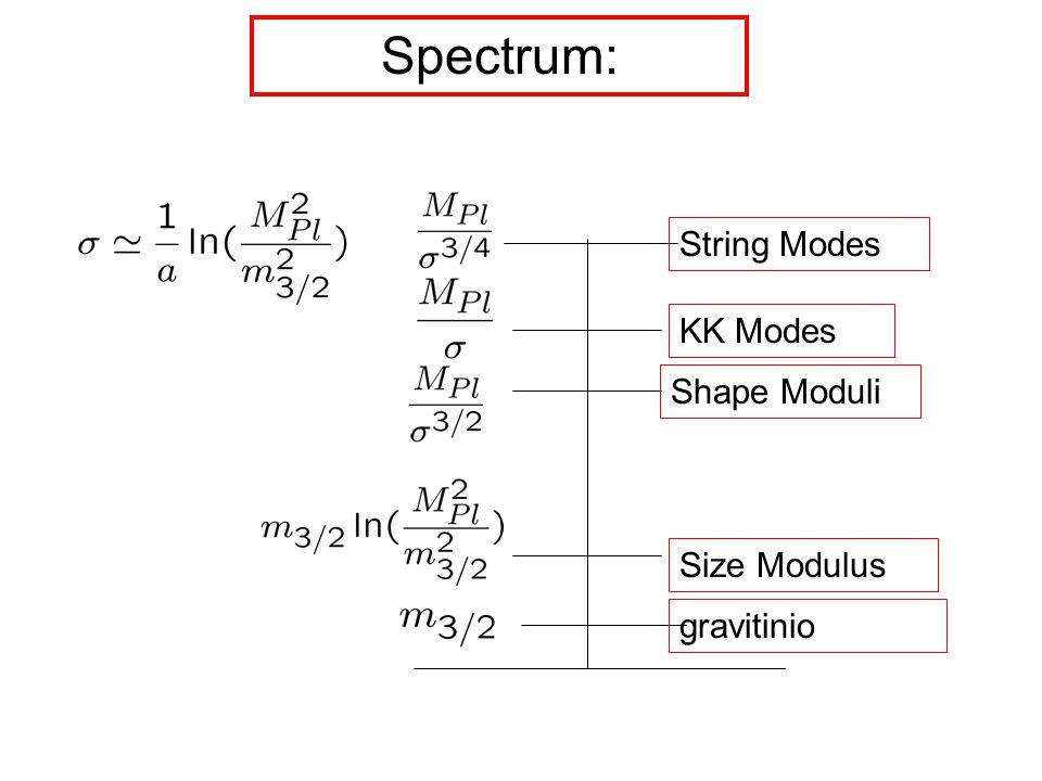 Spectrum: String Modes KK Modes Shape Moduli Size Modulus gravitinio