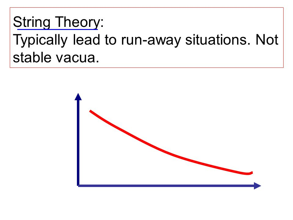 String Theory: Typically lead to run-away situations. Not stable vacua.