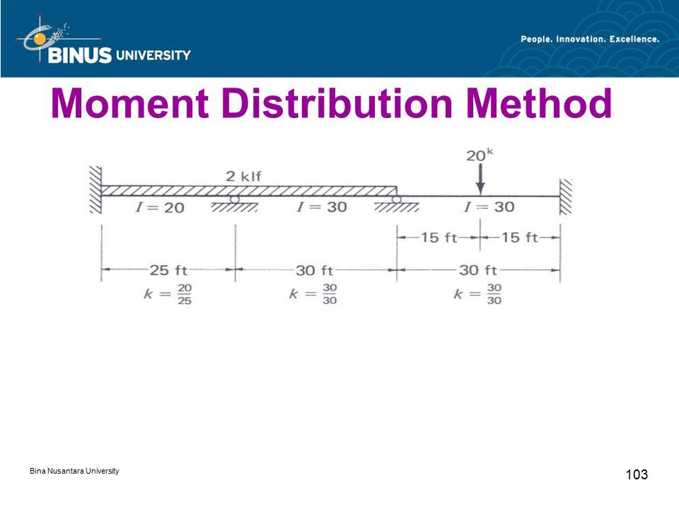 Bina Nusantara University 103 Moment Distribution Method