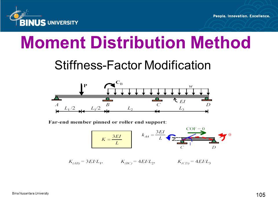 Bina Nusantara University 105 Stiffness-Factor Modification Moment Distribution Method