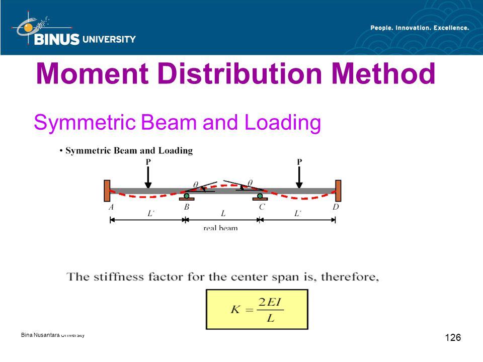 Bina Nusantara University 126 Symmetric Beam and Loading Moment Distribution Method