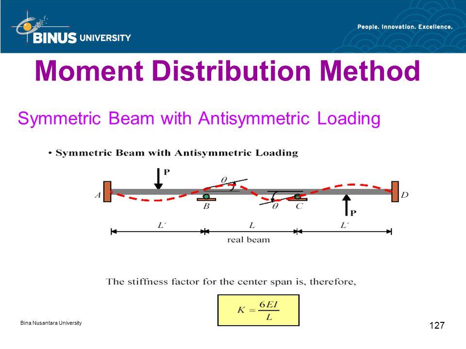 Bina Nusantara University 127 Symmetric Beam with Antisymmetric Loading Moment Distribution Method