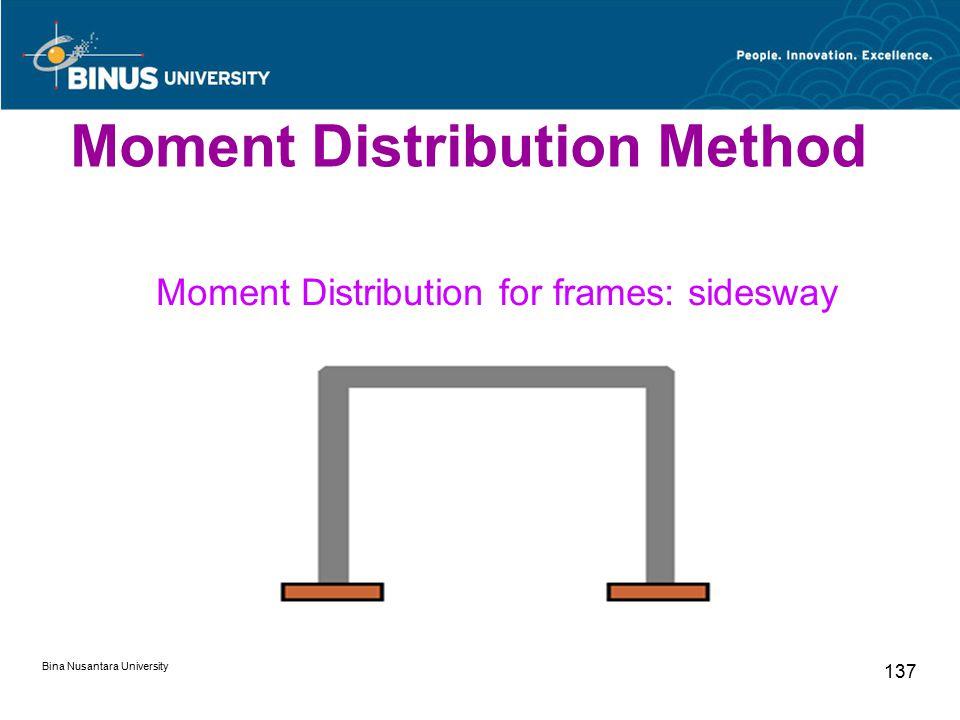 Bina Nusantara University 137 Moment Distribution for frames: sidesway Moment Distribution Method