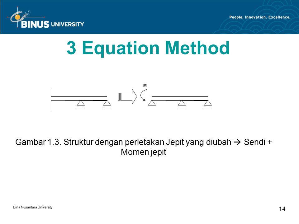 Bina Nusantara University 14 3 Equation Method M Gambar 1.3.