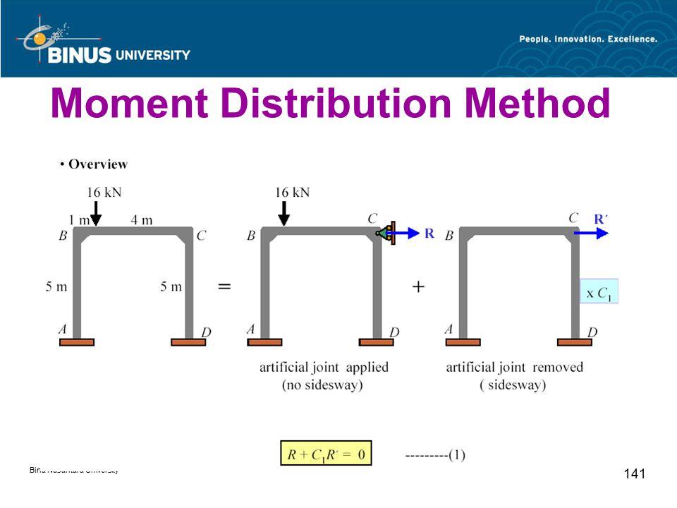 Bina Nusantara University 141 Moment Distribution Method