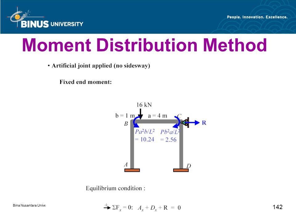 Bina Nusantara University 142 Moment Distribution Method