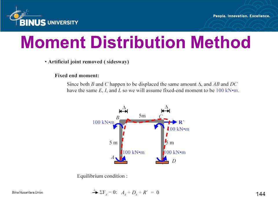 Bina Nusantara University 144 Moment Distribution Method