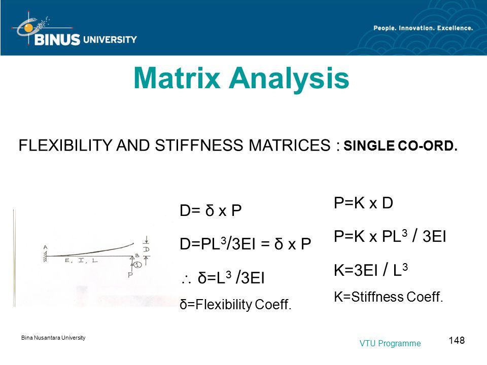 Bina Nusantara University 148 Matrix Analysis D= δ x P D=PL 3 / 3EI = δ x P  δ=L 3 / 3EI δ=Flexibility Coeff.