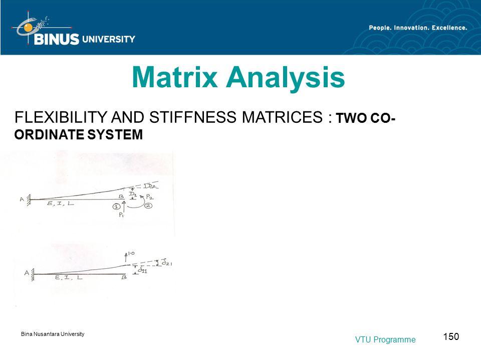 Bina Nusantara University 150 Matrix Analysis FLEXIBILITY AND STIFFNESS MATRICES : TWO CO- ORDINATE SYSTEM VTU Programme