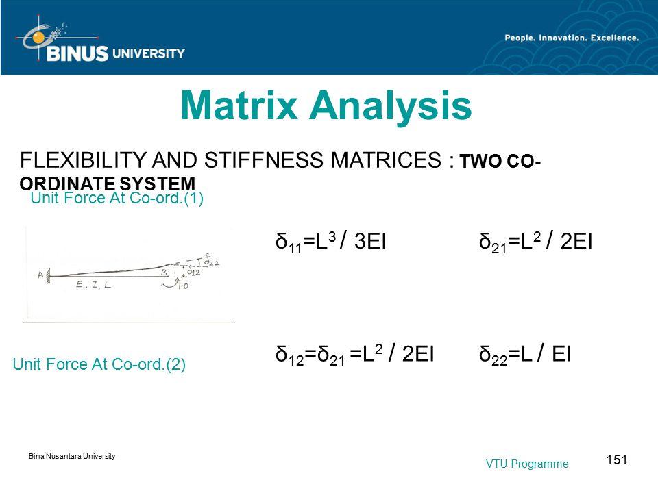 Bina Nusantara University 151 Matrix Analysis FLEXIBILITY AND STIFFNESS MATRICES : TWO CO- ORDINATE SYSTEM δ 11 =L 3 / 3EI δ 21 =L 2 / 2EI δ 12 =δ 21 =L 2 / 2EI δ 22 =L / EI Unit Force At Co-ord.(1) Unit Force At Co-ord.(2) VTU Programme