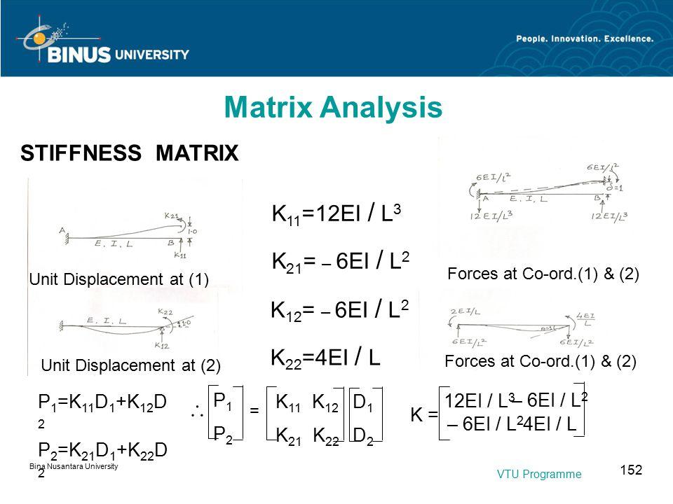 Bina Nusantara University 152 STIFFNESS MATRIX Unit Displacement at (1) K 11 =12EI / L 3 K 21 = – 6EI / L 2 Forces at Co-ord.(1) & (2) Unit Displacement at (2) Forces at Co-ord.(1) & (2) K 12 = – 6EI / L 2 K 22 =4EI / L =  P 1 =K 11 D 1 +K 12 D 2 P 2 =K 21 D 1 +K 22 D 2 P1P2P1P2 K 11 K 12 K 21 K 22 D1D2D1D2 K = 12EI / L 3 – 6EI / L 2 4EI / L Matrix Analysis VTU Programme