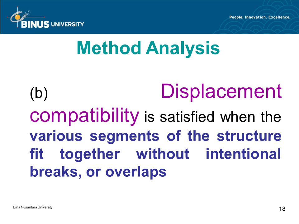 Bina Nusantara University 18 (b) Displacement compatibility is satisfied when the various segments of the structure fit together without intentional breaks, or overlaps Method Analysis