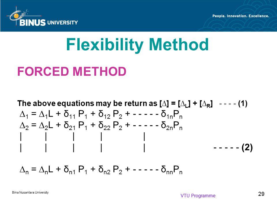 Bina Nusantara University 29 FORCED METHOD The above equations may be return as [∆] = [∆ L ] + [∆ R ] - - - - (1) ∆ 1 = ∆ 1 L + δ 11 P 1 + δ 12 P 2 + - - - - - δ 1n P n ∆ 2 = ∆ 2 L + δ 21 P 1 + δ 22 P 2 + - - - - - δ 2n P n |||| | |||| | - - - - - (2) ∆ n = ∆ n L + δ n1 P 1 + δ n2 P 2 + - - - - - δ nn P n Flexibility Method VTU Programme