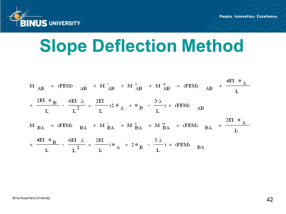 Bina Nusantara University 42 Slope Deflection Method