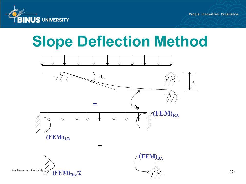 Bina Nusantara University 43 AA BB  = (FEM) AB (FEM) BA (FEM) BA /2 ( FEM) BA + Slope Deflection Method