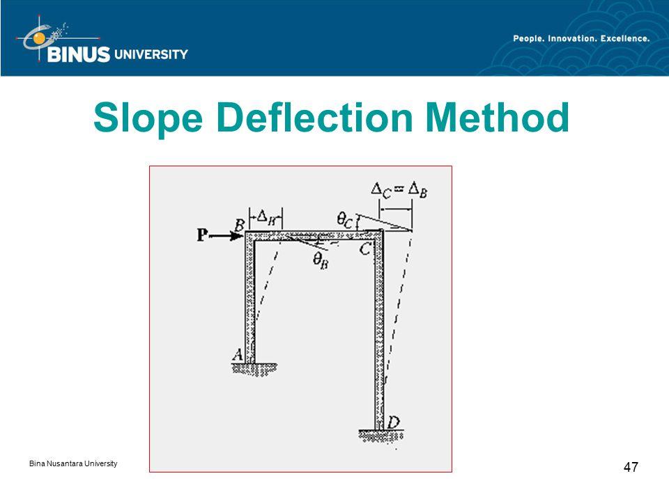 Bina Nusantara University 47 Slope Deflection Method