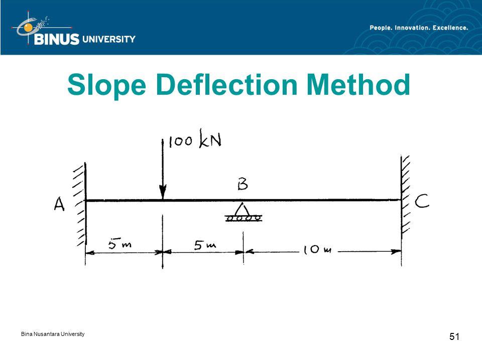 Bina Nusantara University 51 Slope Deflection Method