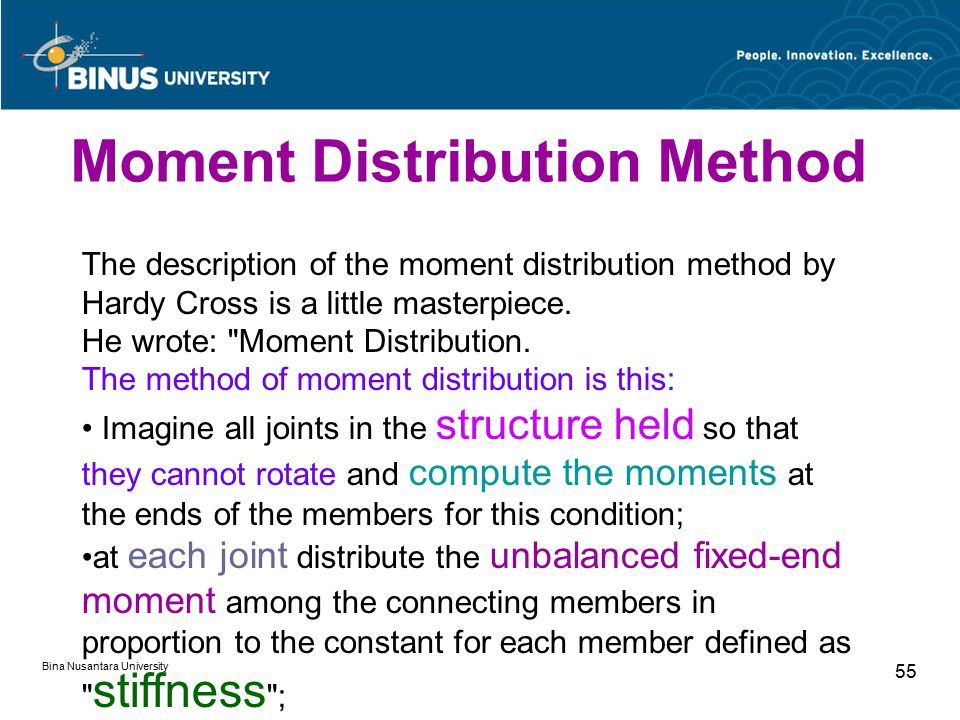Bina Nusantara University 55 The description of the moment distribution method by Hardy Cross is a little masterpiece.