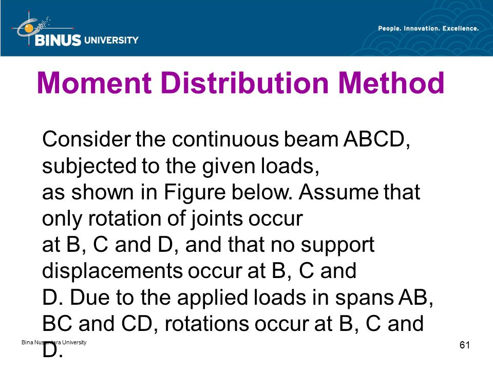 Bina Nusantara University 61 Consider the continuous beam ABCD, subjected to the given loads, as shown in Figure below. Assume that only rotation of j