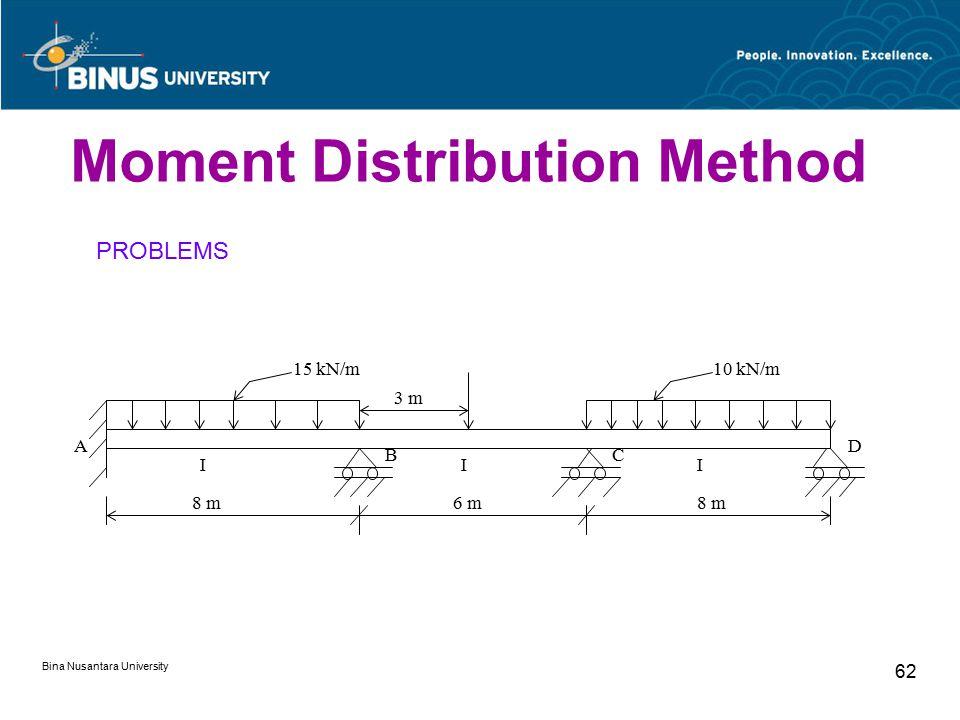 Bina Nusantara University 62 Moment Distribution Method 15 kN/m10 kN/m 8 m6 m8 m A BC D III 3 m PROBLEMS