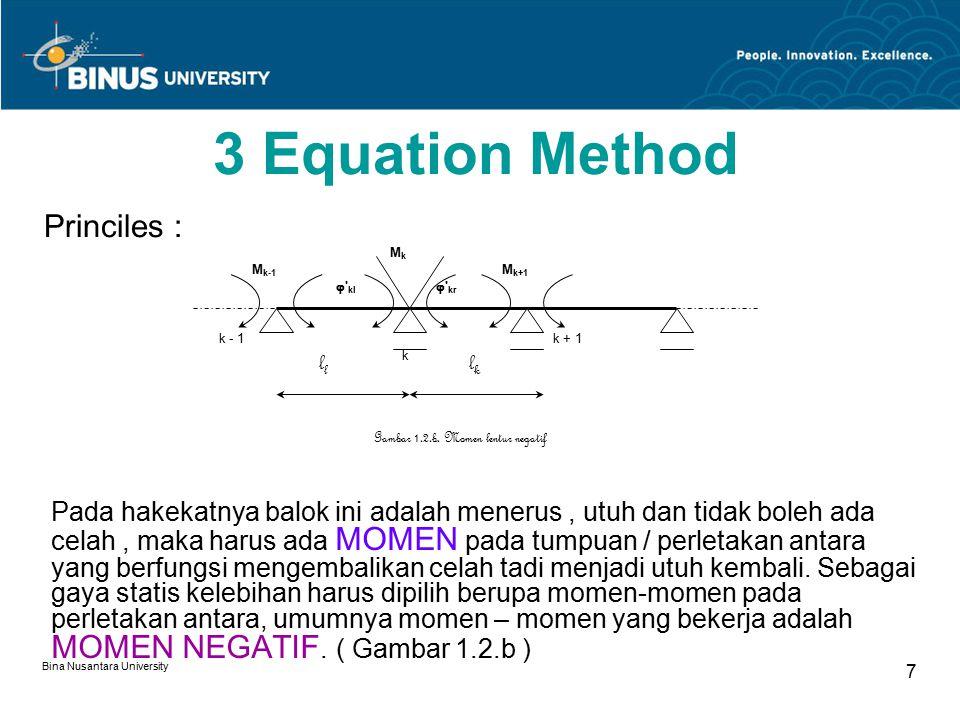 Bina Nusantara University 7 3 Equation Method Pada hakekatnya balok ini adalah menerus, utuh dan tidak boleh ada celah, maka harus ada MOMEN pada tumpuan / perletakan antara yang berfungsi mengembalikan celah tadi menjadi utuh kembali.
