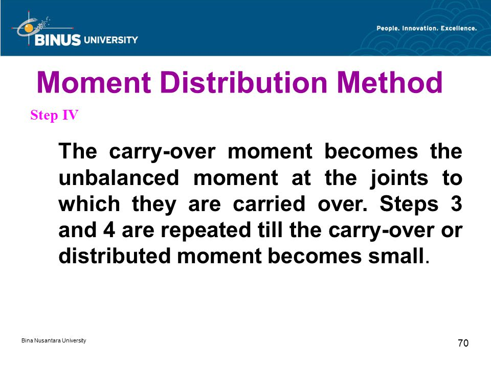 Bina Nusantara University 70 Step IV The carry-over moment becomes the unbalanced moment at the joints to which they are carried over. Steps 3 and 4 a