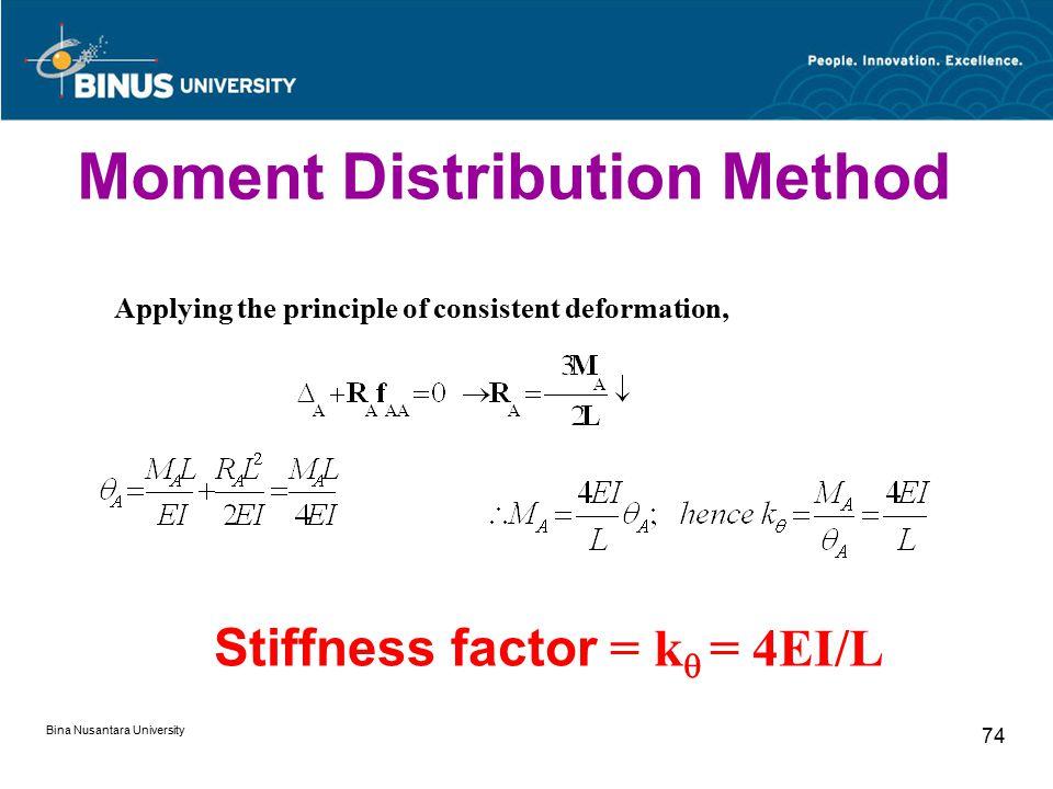 Bina Nusantara University 74 Applying the principle of consistent deformation, Stiffness factor = k  = 4EI/L Moment Distribution Method