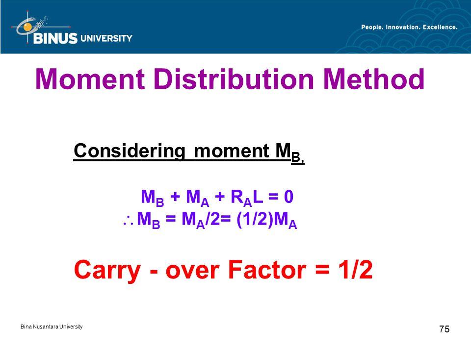 Bina Nusantara University 75 Moment Distribution Method Considering moment M B, M B + M A + R A L = 0  M B = M A /2= (1/2)M A Carry - over Factor = 1/2