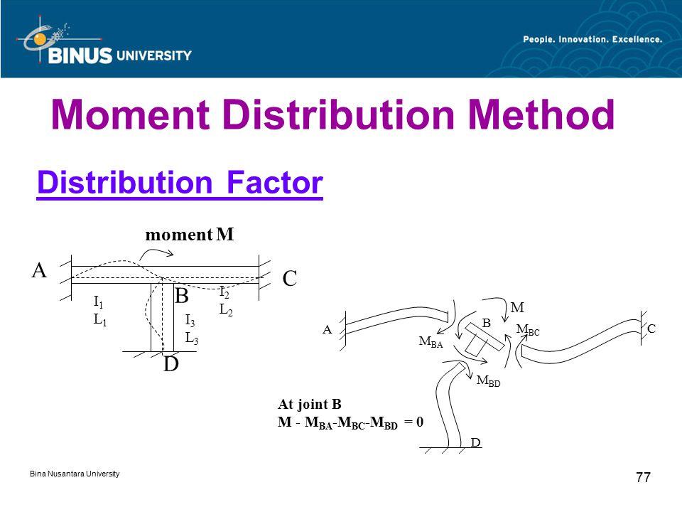 Bina Nusantara University 77 Distribution Factor moment M A C B D I1L1I1L1 I3L3I3L3 I2L2I2L2 A D B C M BA M BC M BD At joint B M - M BA -M BC -M BD = 0 M Moment Distribution Method