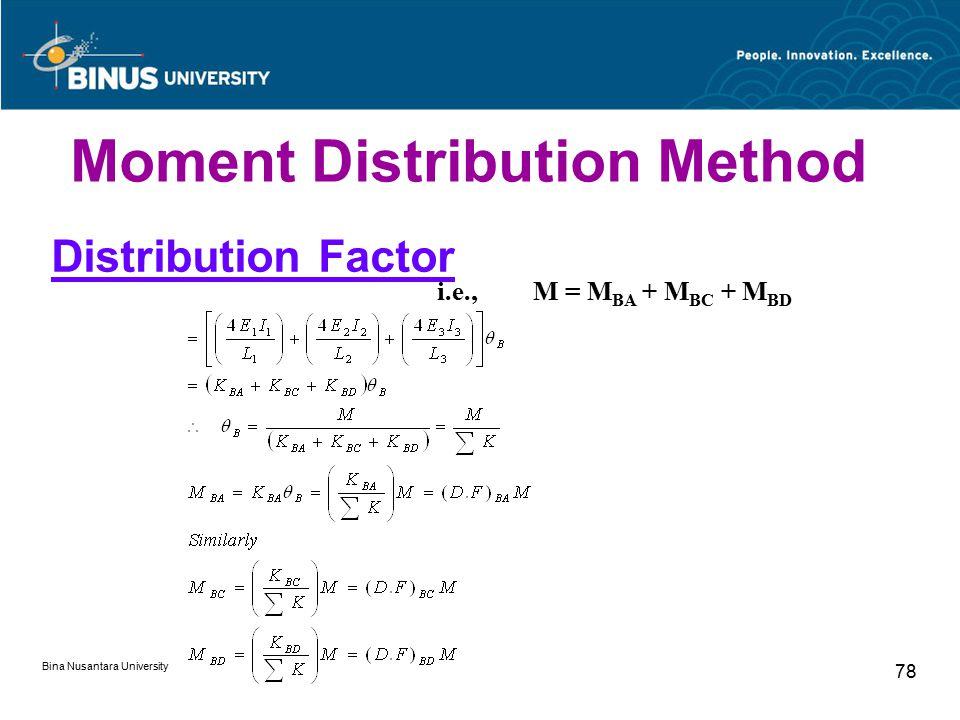 Bina Nusantara University 78 Distribution Factor Moment Distribution Method i.e.,M = M BA + M BC + M BD