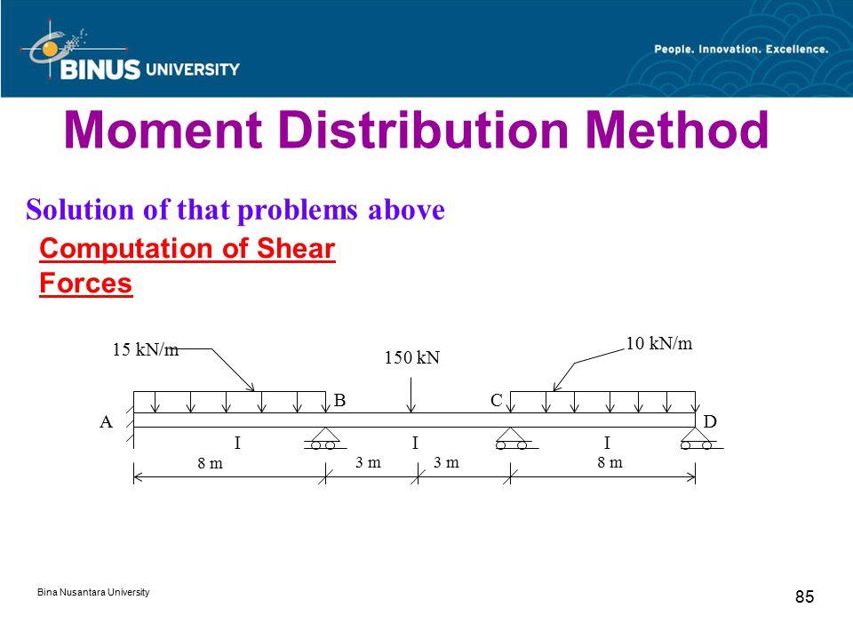 Bina Nusantara University 85 Moment Distribution Method Solution of that problems above Computation of Shear Forces 8 m 3 m 8 m III 15 kN/m 10 kN/m 15