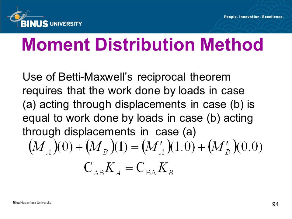 Bina Nusantara University 94 Use of Betti-Maxwell's reciprocal theorem requires that the work done by loads in case (a) acting through displacements in case (b) is equal to work done by loads in case (b) acting through displacements in case (a) Moment Distribution Method