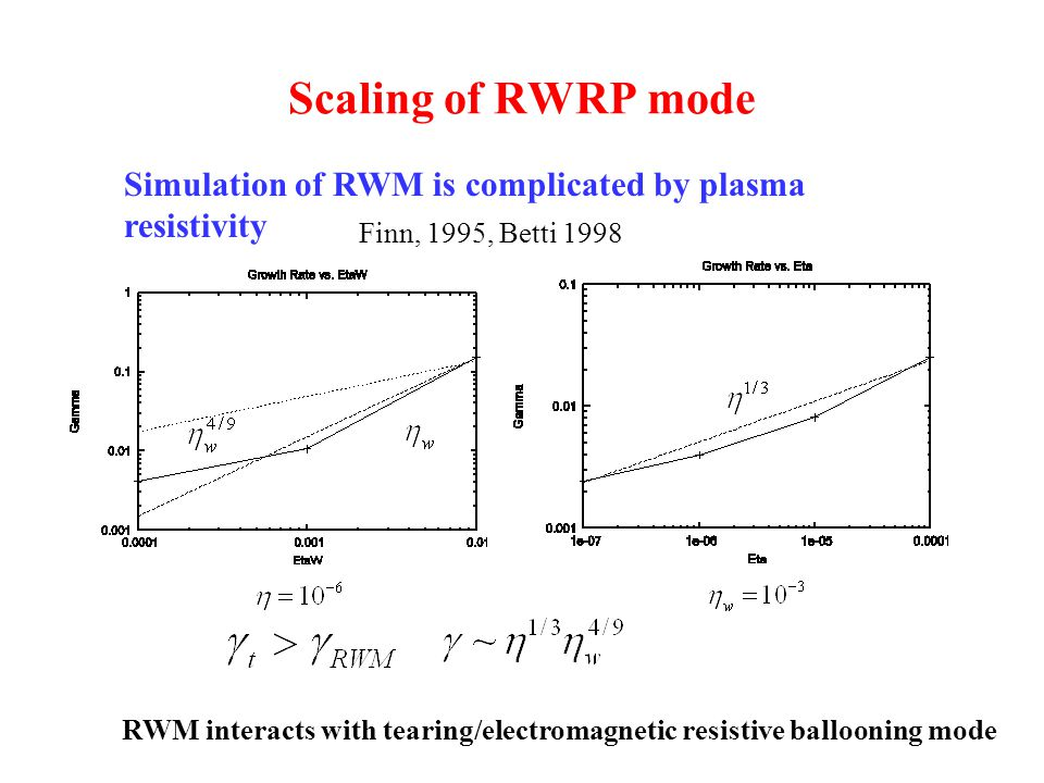 Scaling of RWRP mode Simulation of RWM is complicated by plasma resistivity Finn, 1995, Betti 1998 RWM interacts with tearing/electromagnetic resistiv