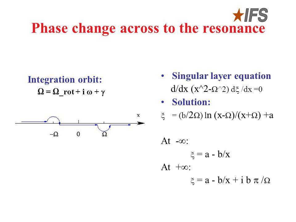 Phase change across to the resonance Singular layer equation d/dx (x^2- Ω^2) d  /dx =0 Solution:  = (b /2 Ω) l n (x- Ω )/(x+ Ω ) +a At -  :  = a - b/x At +  :  = a - b/x + i b  / Ω Integration orbit: Ω = Ω_rot + i  + 