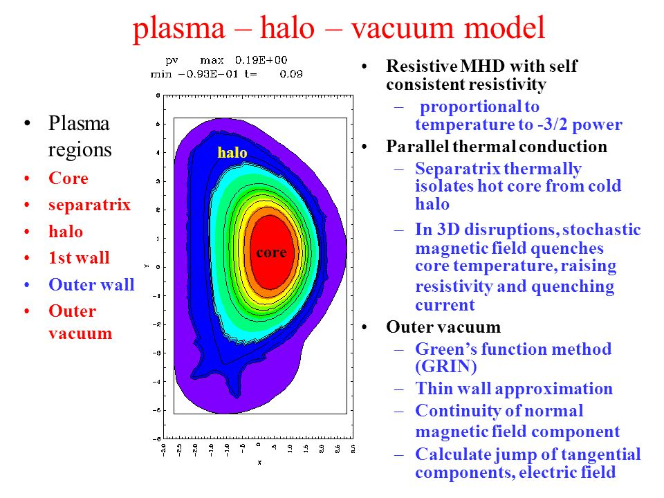 Plasma regions Core separatrix halo 1st wall Outer wall Outer vacuum plasma – halo – vacuum model core halo Resistive MHD with self consistent resistivity – proportional to temperature to -3/2 power Parallel thermal conduction –Separatrix thermally isolates hot core from cold halo –In 3D disruptions, stochastic magnetic field quenches core temperature, raising resistivity and quenching current Outer vacuum –Green's function method (GRIN) –Thin wall approximation –Continuity of normal magnetic field component –Calculate jump of tangential components, electric field