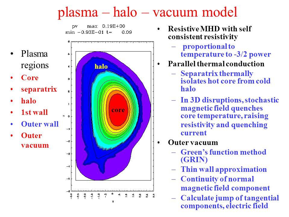Plasma regions Core separatrix halo 1st wall Outer wall Outer vacuum plasma – halo – vacuum model core halo Resistive MHD with self consistent resisti
